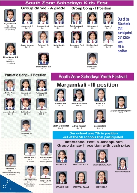 South Zone Sahodaya Kids Fest & Youth Festival Winners